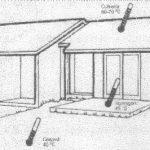 Arquitectura Bioclimática, Temperatura y vegetación